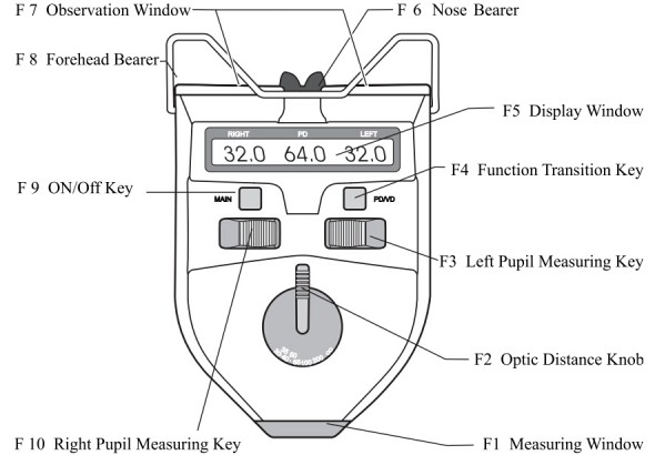 pd-meter-gd8403a-front